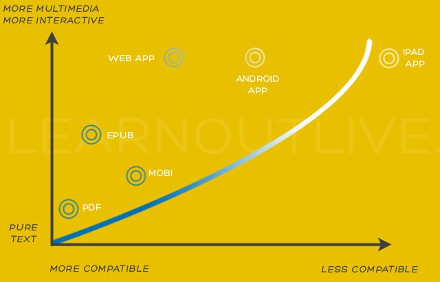 ebook-graph
