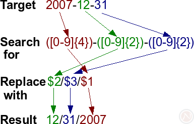 200712-diagram-regex