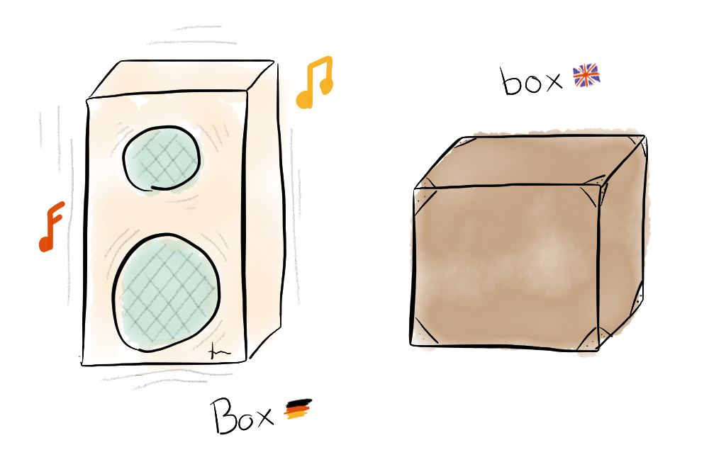 German-Box