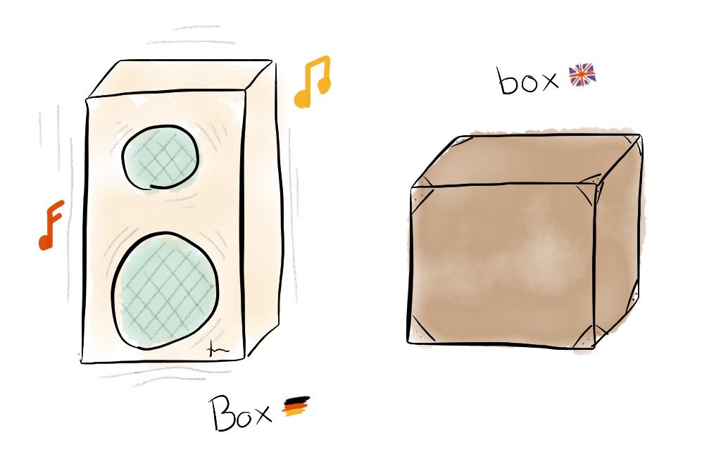 German-Box