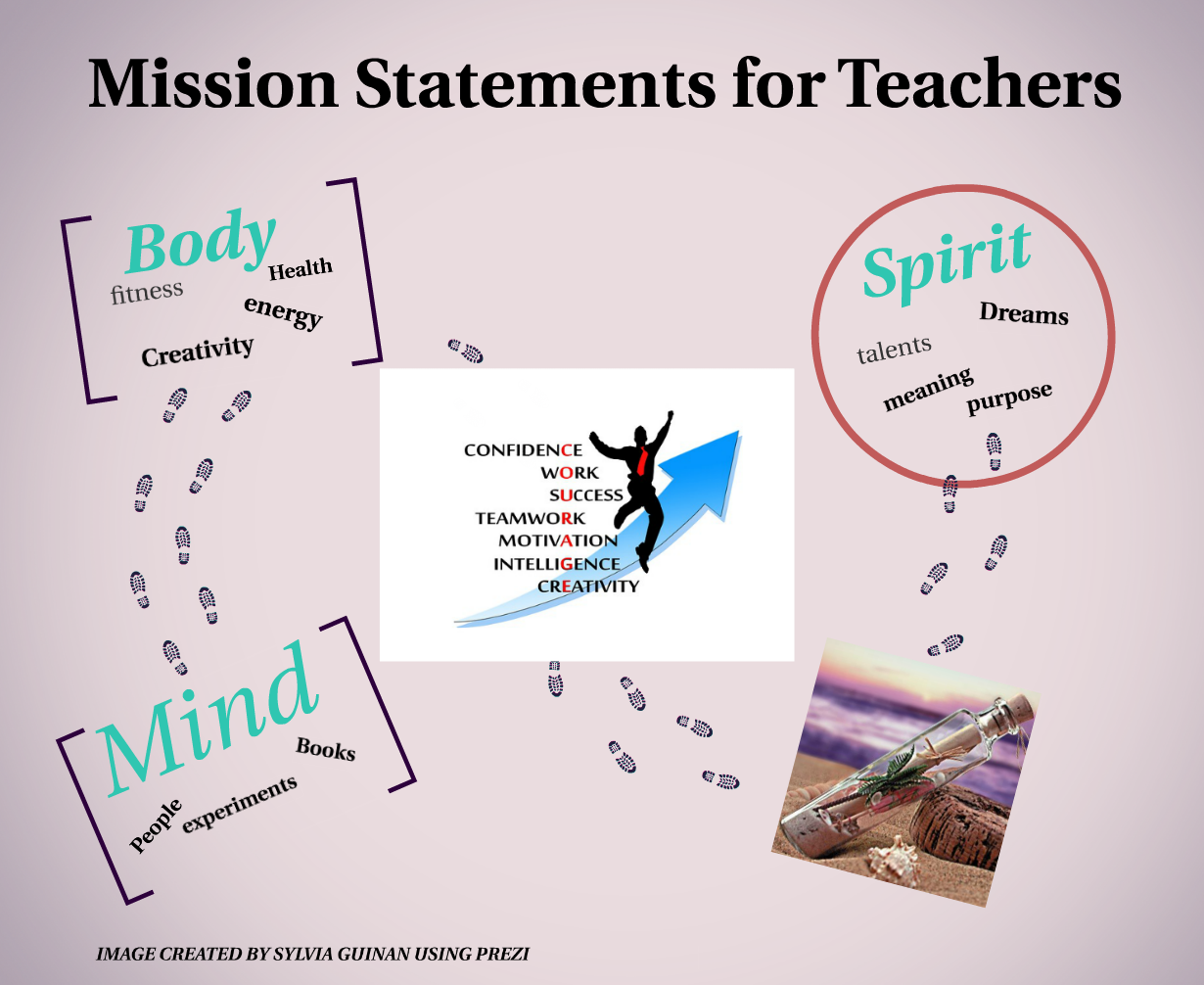 how to create your own mission statement as an online teacher how to create your own mission statement as an online teacher